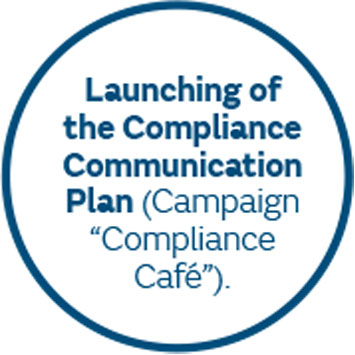 Launching of the Compliance Communication Plan