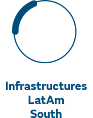 Infrastructures LatAm South