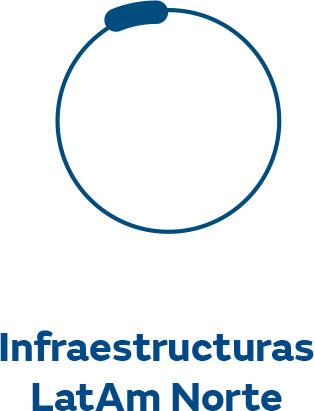 Infraestructuras Latam Norte