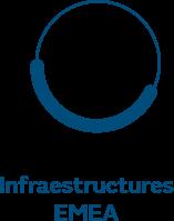 Infraestructures EMEA