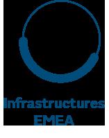 Infrastructures EMEA