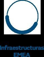 Infraestructuras EMEA