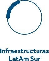 Infraestructuras Latam Sur