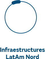 Infraestructures Latam Nord