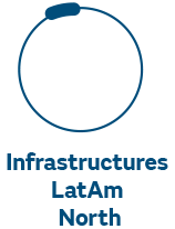 Infrastructures LatAm North